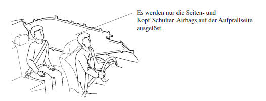 Kopf-Schulter-Airbags
