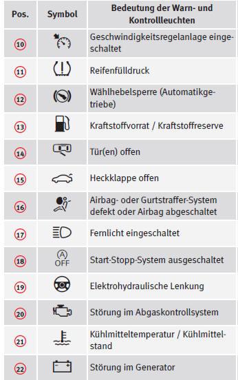 Auto was im bedeutet ausrufezeichen das Bedeutung Verkehrszeichen
